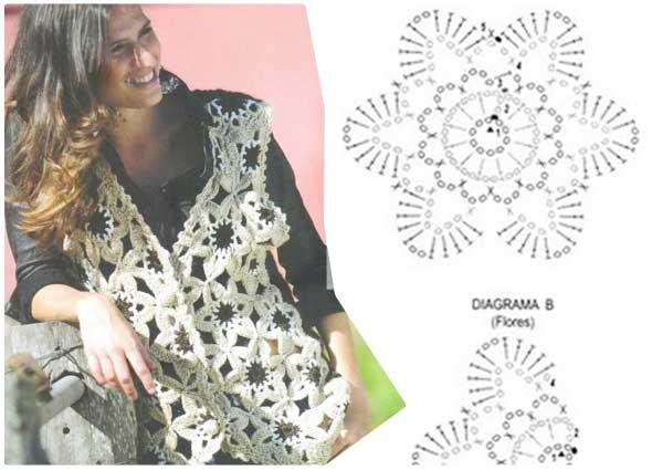 chaleco, flores, flores gigantes, ganchillo, tricot, tejer, patrones