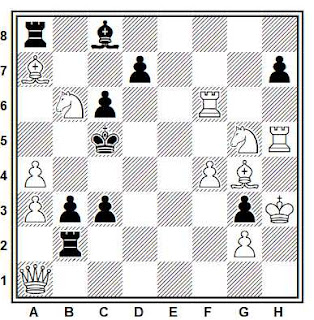 Problema de mate en 2 compuesto por Valentín Marín y Llovet (1° Premio, The Good Companion Chess Problem Club 1914)