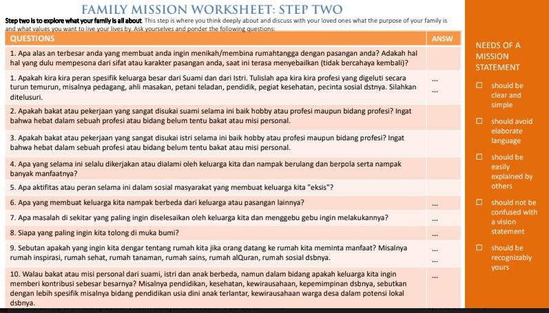 perumusan misi keluarga berdasarkan beberapa pertanyaan