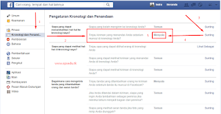 Setting Tags Facebook