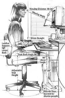 A ergonomia nos dias atuais