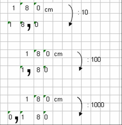 Didattica Matematica Scuola Primaria Divisioni Per 10 100 1000