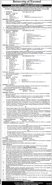 latest govt jobs and today government jobs in Pakistan