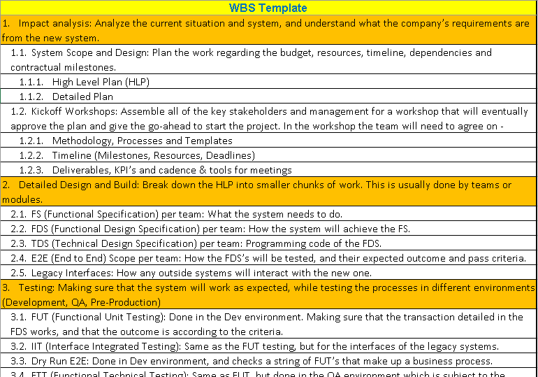 work breakdown structure wbs template excel word and