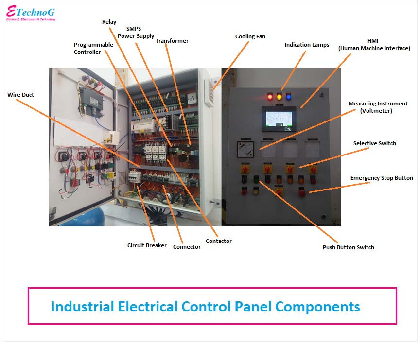 industrial electrical control panel components