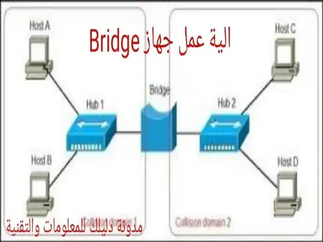 مثال توضيحي يوضح الية عمل Bridge
