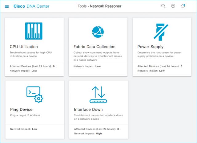 Cisco Prep, Cisco Tutorials and Material, Cisco Career, Cisco Preparation, Cisco Guides