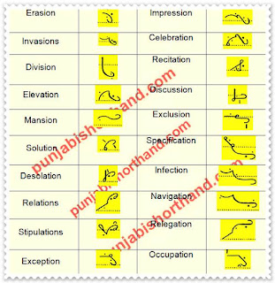pitman-book-shorthand-exercise-60