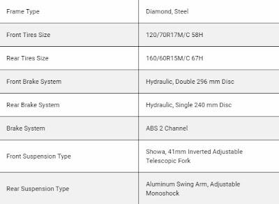 Honda X-ADV Review 9