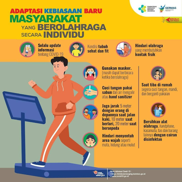Adaptasi Kebiasaan Baru dalam Berolahraga