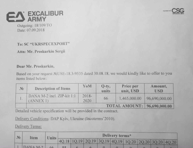 Вартість САУ Дана для України 1,5 млн дол – Excalibur Army