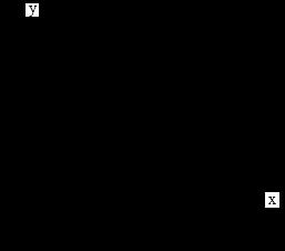 menentukan sistem pertidaksamaan linear dari grafik