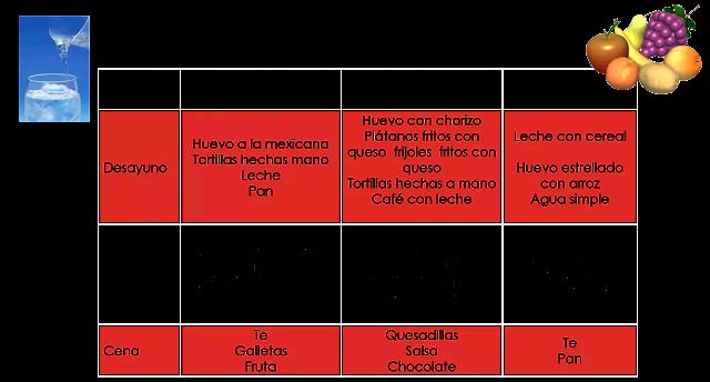 alimentos variados en México