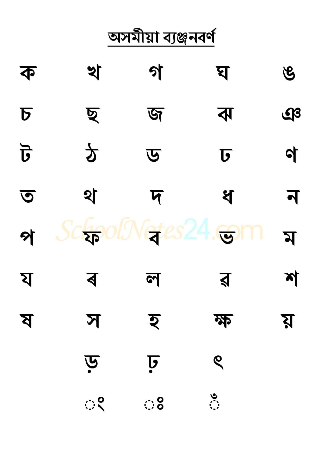 assamese-language-alphabet