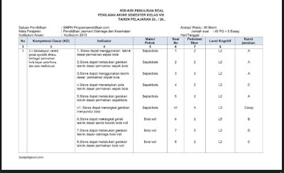 Kisi-kisi Soal PAS PJOK Kelas 8 K13