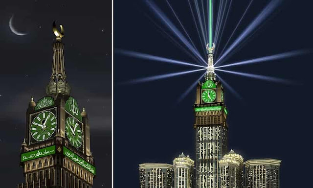 NEW MOON SIGHTING SYSTEM FROM MAKKAH'S CLOCK TOWER