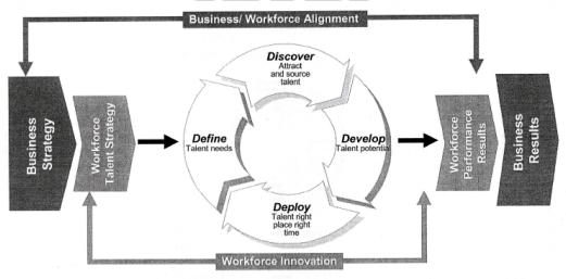 Model Karyawan Bertalenta Accenture