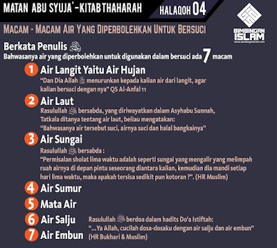 Pembagian Air dan Macam Air di Islam