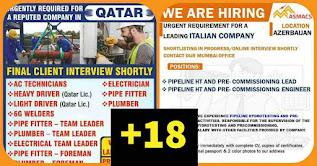 Vacancy Job Alert Gulf Epaper, Gulf job Walkin,