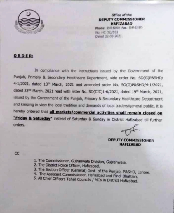 NOTIFICATION REGARDING CLOSURE OF MARKETS IN HAFIZABAD DUE TO COVID-19