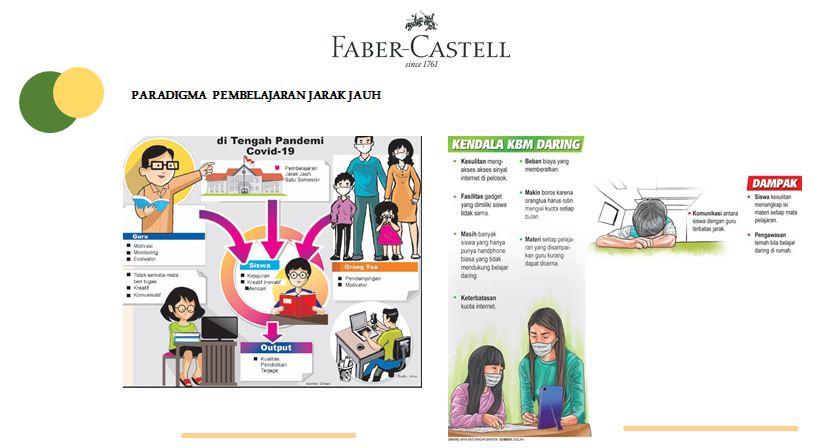 refleksi pendidikan Indonesia