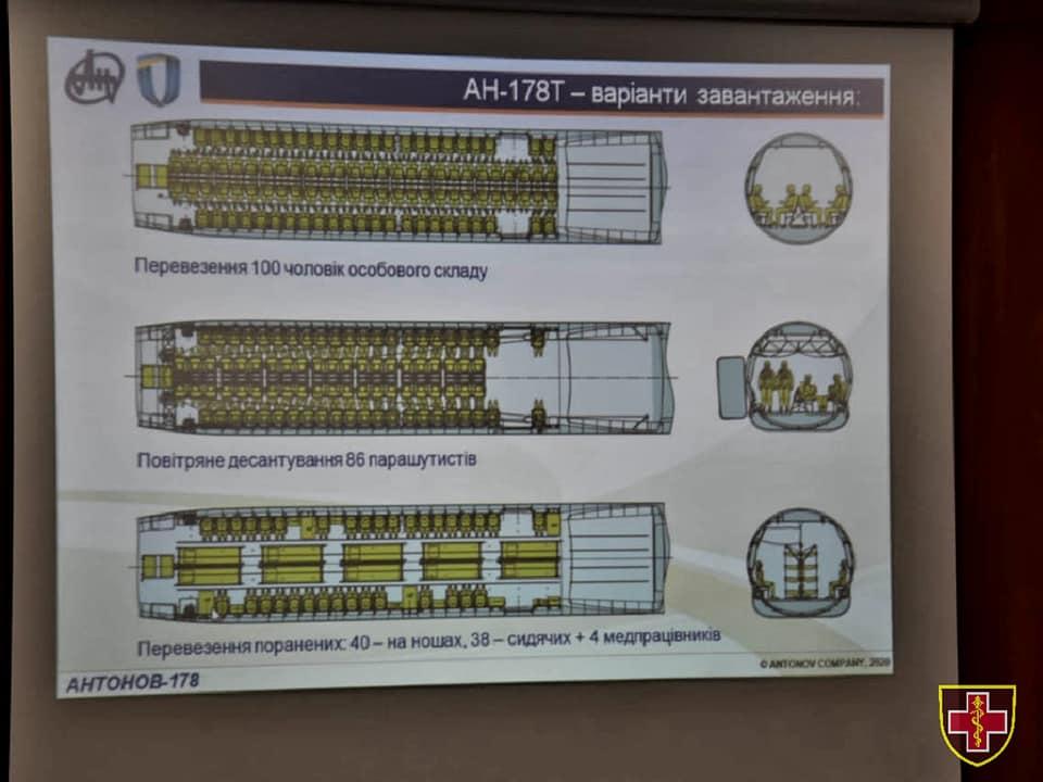 ЗСУ отримають літак Ан-178 для аеромедичної евакуації