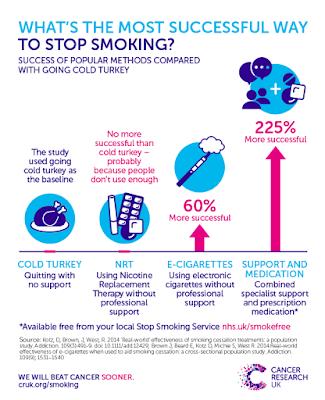 En Angleterre, l'information sur le vapotage pour l'arrêt tabagique est déjà intégrée