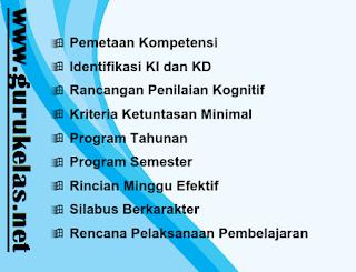 Download Perangkat Pembelajaran Matematika  RPP, KKM, Silabus, Prota, Promes,Pemetaan Kompetensi, KI dan KD, Penilaian, Rincian Minggu efektif