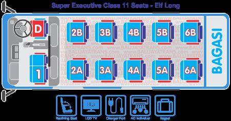 Denah Kursi Super Executive / Premium Class - 11 Seats - Bali Jaya Trans