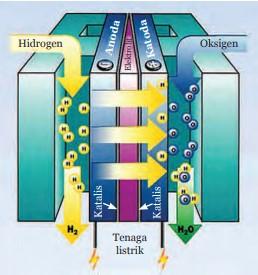 Skema Hydrogen Power
