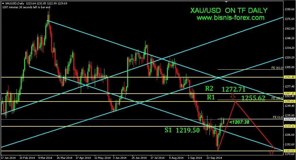 Trading Forex: Anjlok 3 Hari, Jual Pound Kini Cuan Rp 45 Juta