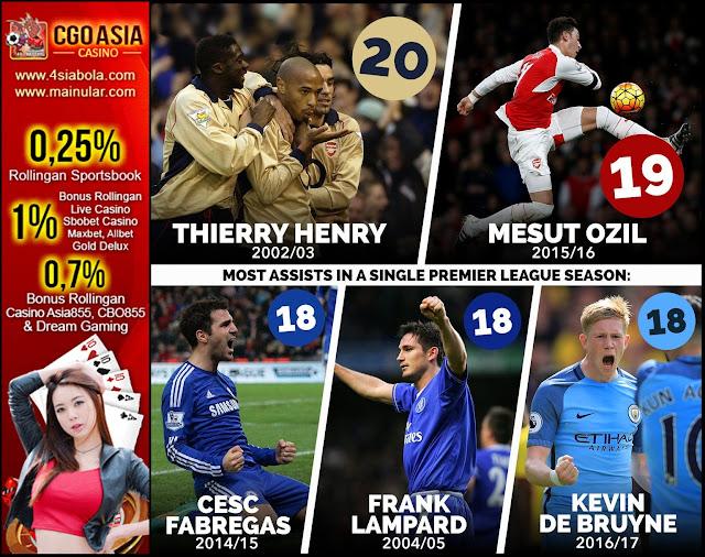 Titel raja assist semusim Premier League Inggris terancam tumbang. - Rumahsport.com