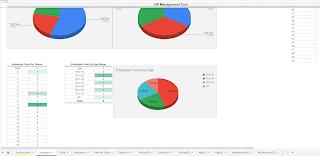 HR tracking dashboard