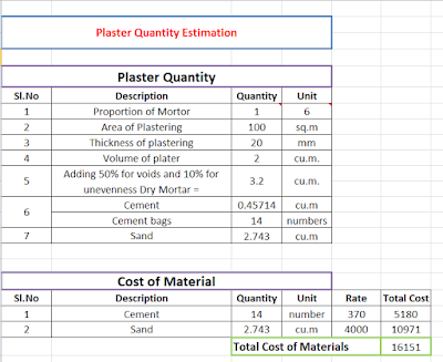 https://www.engineeringbrother.com/2020/04/spread-sheet-of-plaster-quantity-cost.html