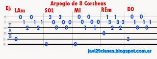 tablatura arpegio de 8 corcheas para guitarra