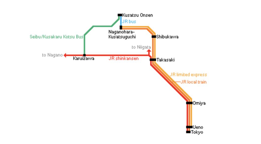 Getting from Tokyo to Kusatsu