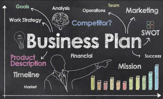 Tấm bản đồ hành trình khởi nghiệp kinh doanh