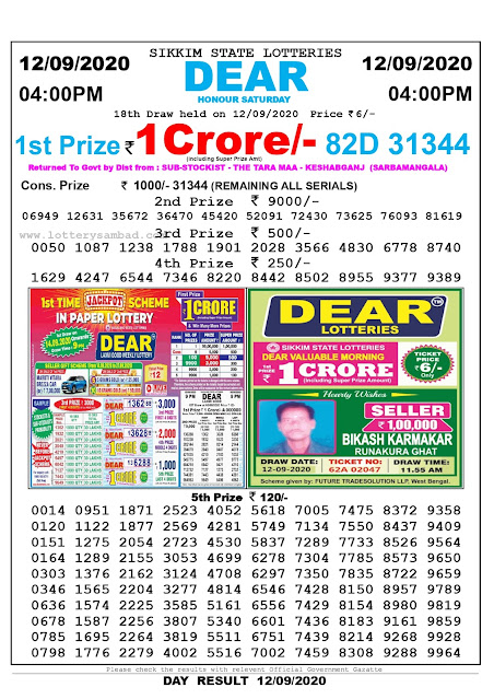 Sikkim State Lottery Sambad 12-09-2020 Today Result 4 PM