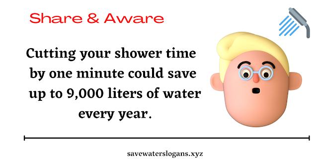 Average Water Consumption Per Person Per Day In Liters