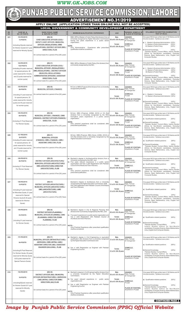 PPSC Jobs 2019 - 360+ Posts Announced in Latest Advertisement No. 31/2019 - Municipal Offciers, Chief Executive Officers and Others