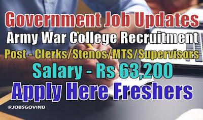 Army War College Recruitment 2021