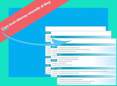 Cara Membuat Sitemap [Daftar Isi] di Blog Otomatis-UpdeteTerbaru 100% Work