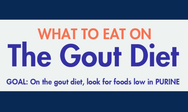 What is a Gout Diet Plan?