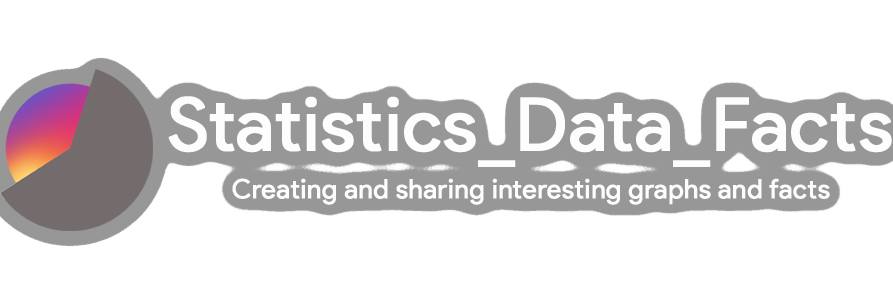 Statistics_Data_Facts