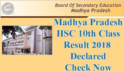 Madhya Pradesh 10th Class Result 2018