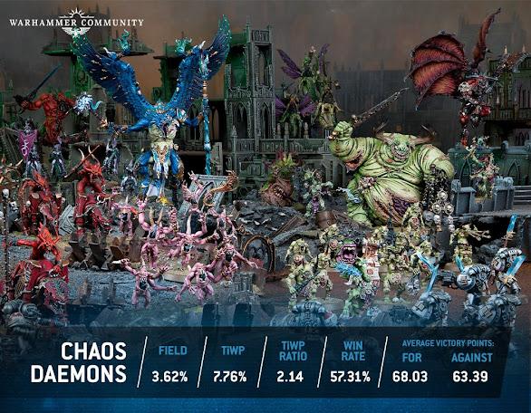 meta demonios del caos