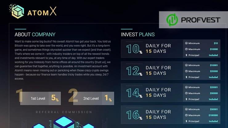 AtomX обзор и отзывы HYIP-проекта