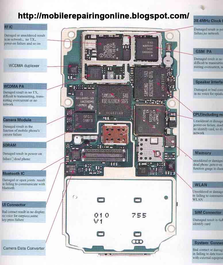 Nokia N80 layout diagram   MobileRepairingOnline