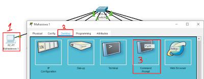 Pengujian Ping Cisco Packet Tracer