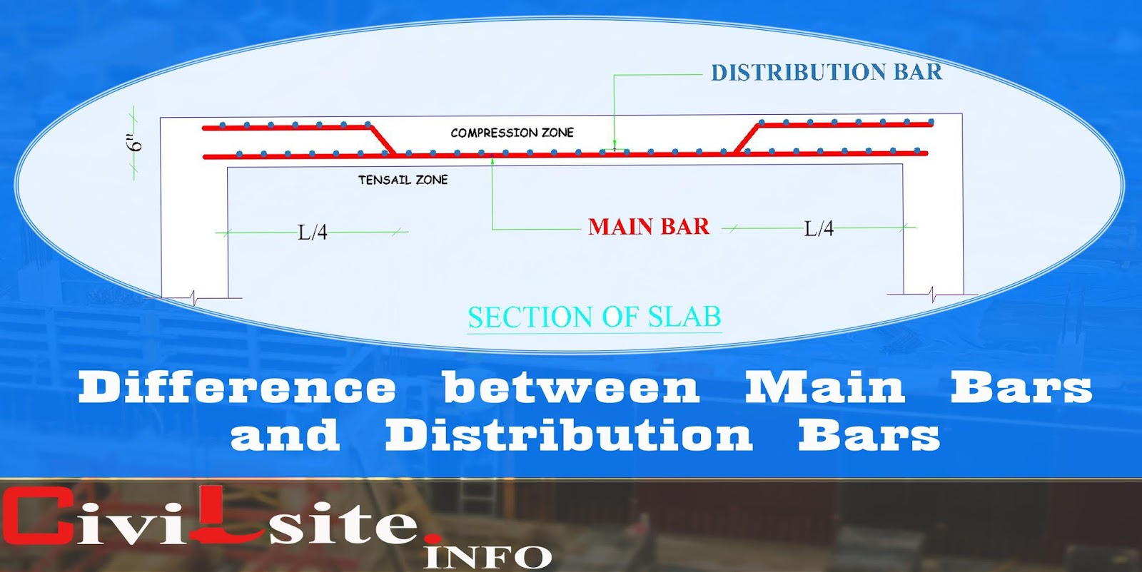 Difference between Main Bars and Distribution Bars